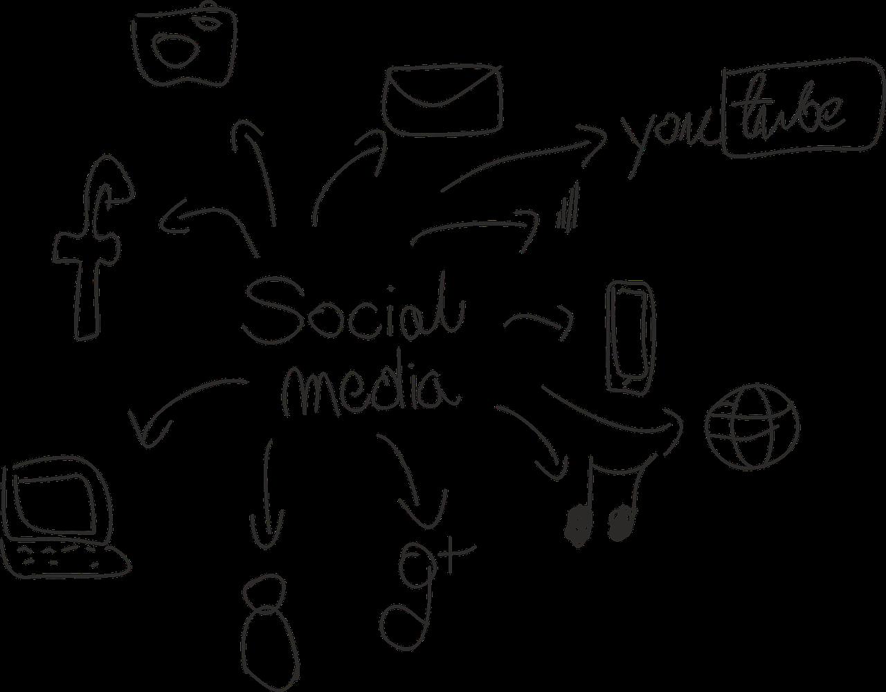 Promote it On Social Media
