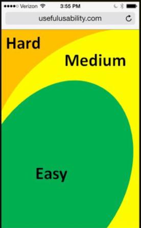Thumb-friendly-zone