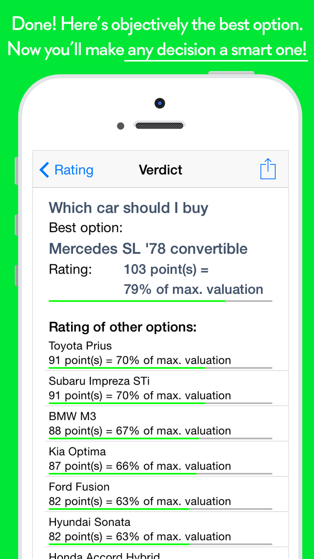 Best Decision – choice making analytics