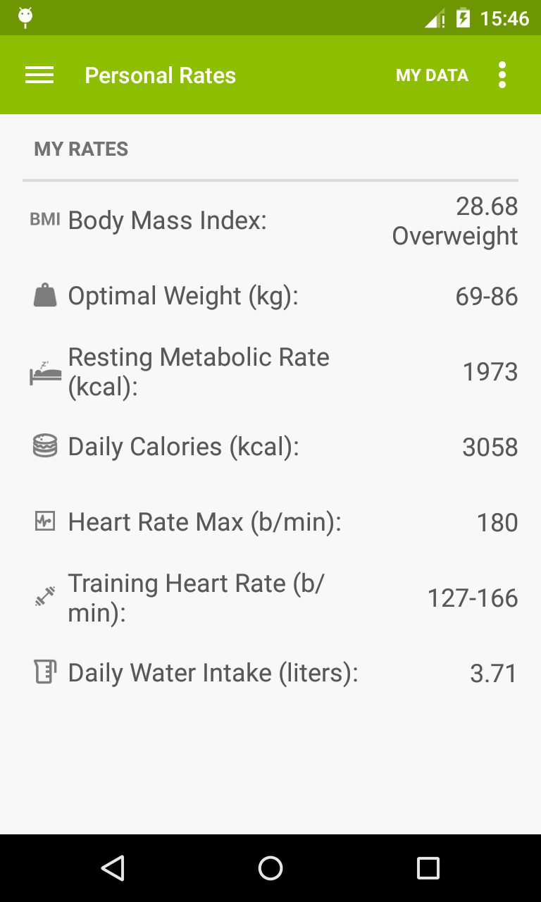 FitCalc