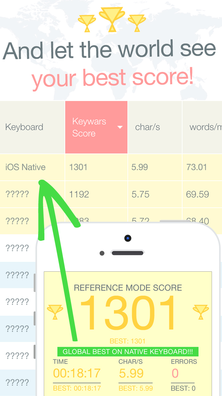 Keywars 2 – the community-powered hunt for the fastest iOS keyboard