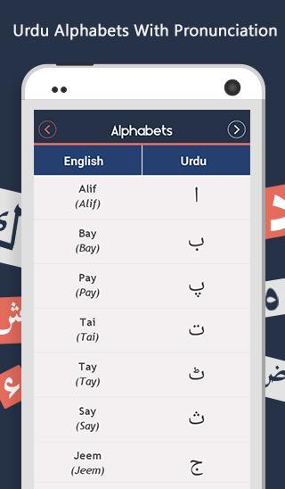 Learn Urdu – Language Guide