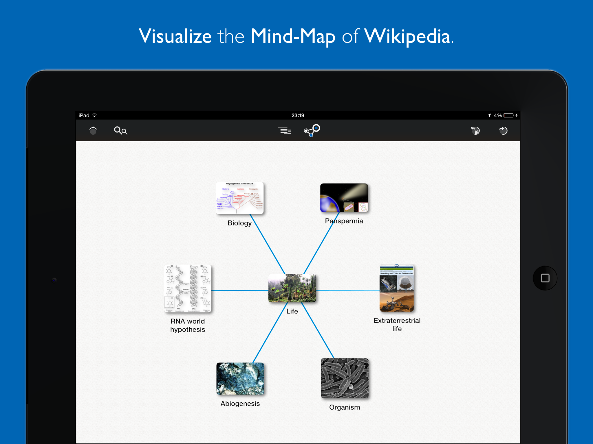 LearnDiscovery – Mindmap of Wikipedia