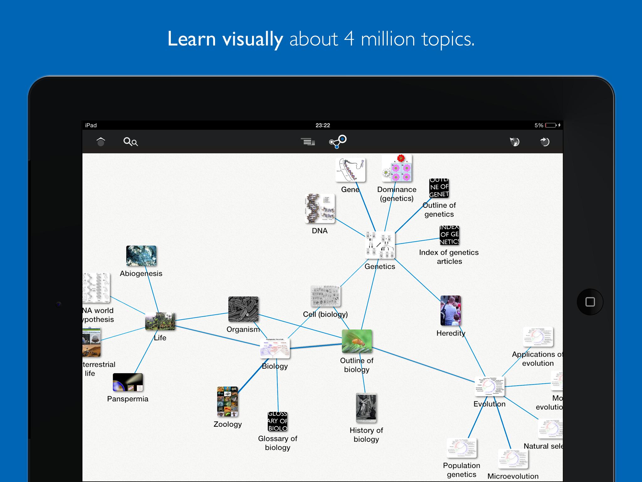 LearnDiscovery – Mindmap of Wikipedia