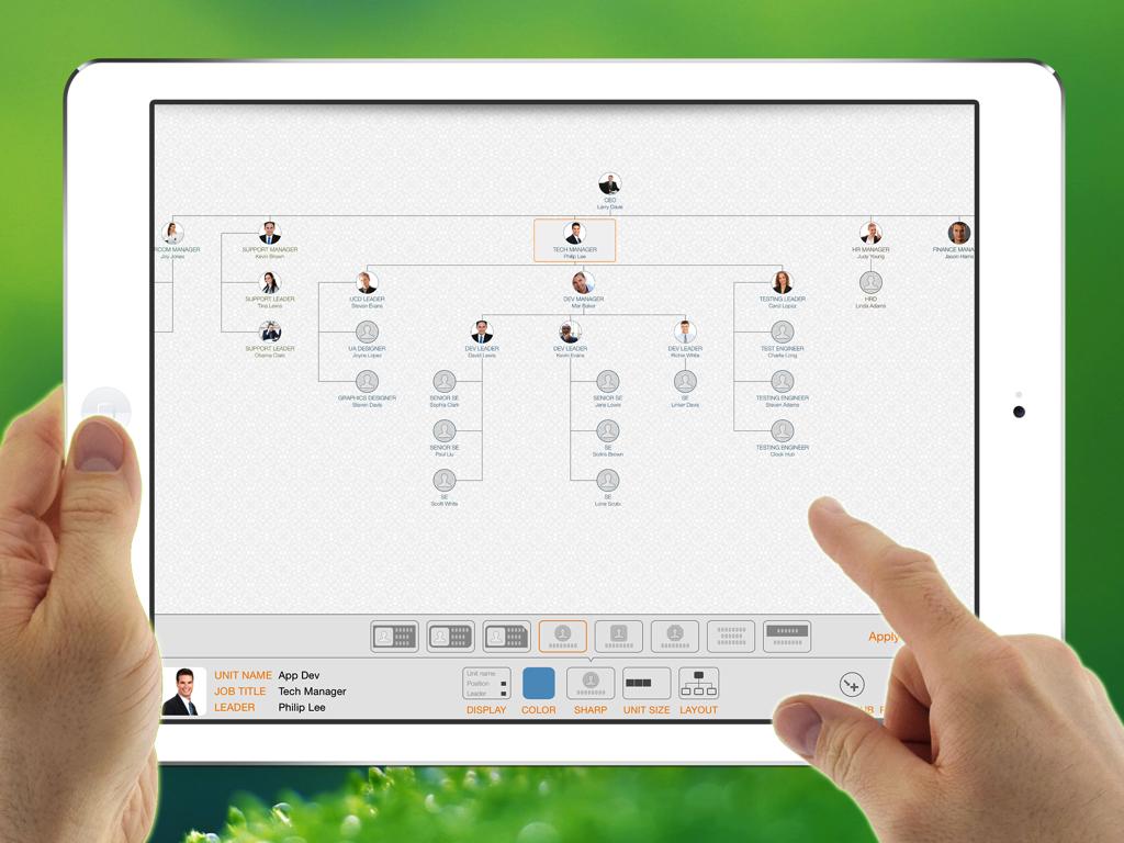 orgchart organization chart - Organization Chart App