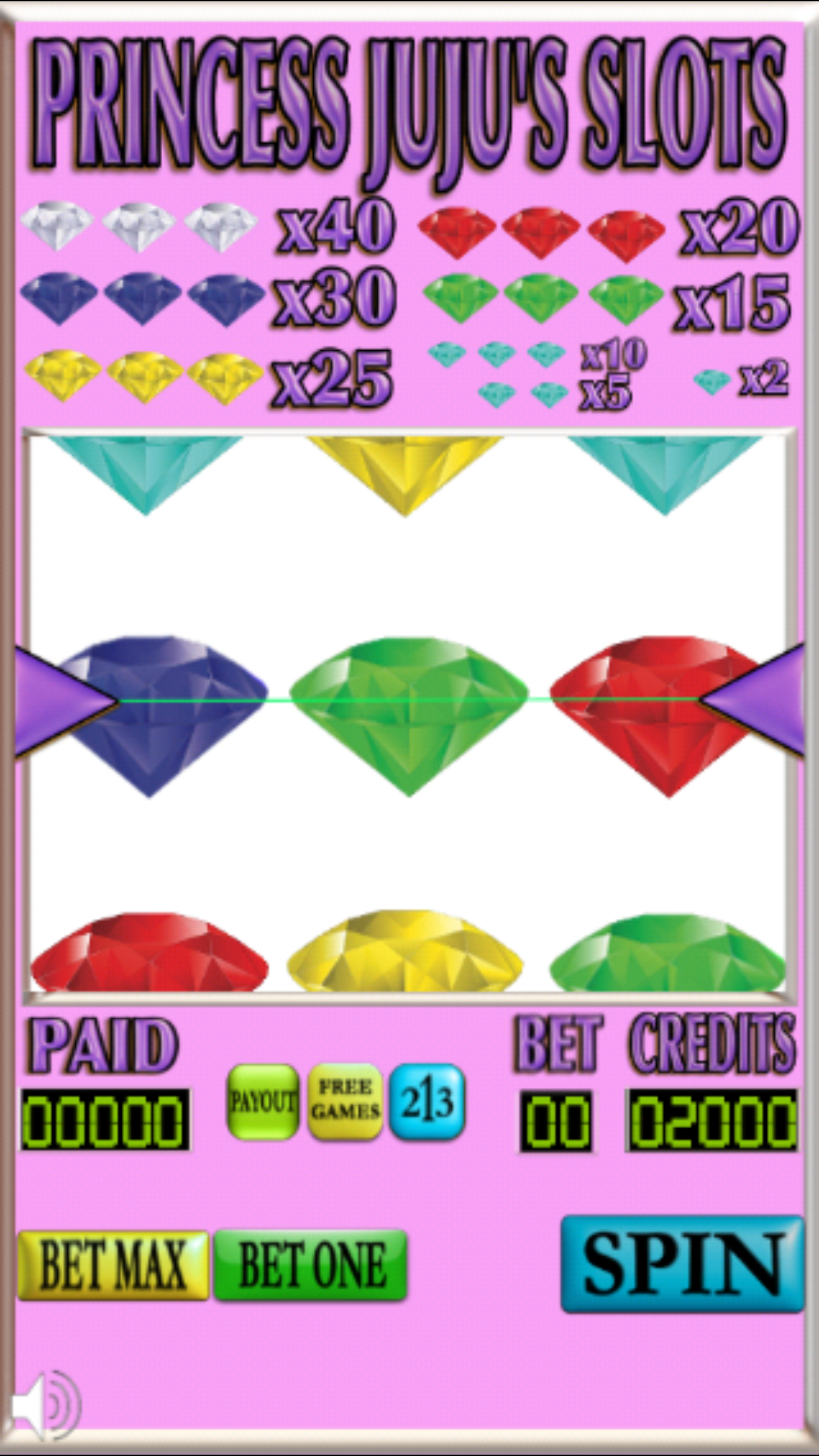 Princess Juju's Slots