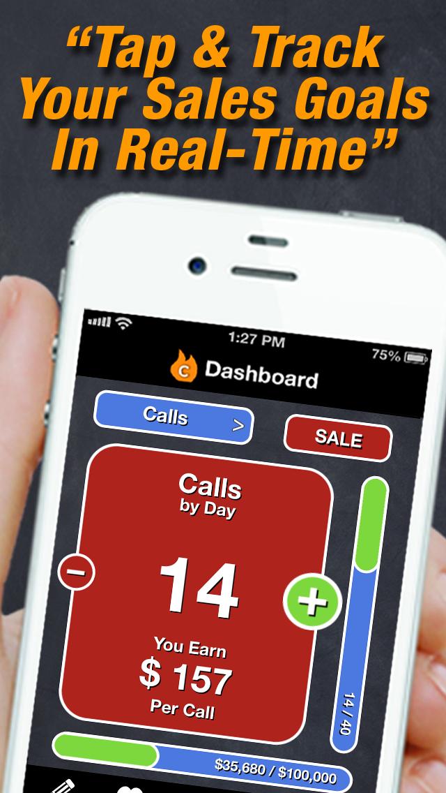 Sales Goals On Fire Pro