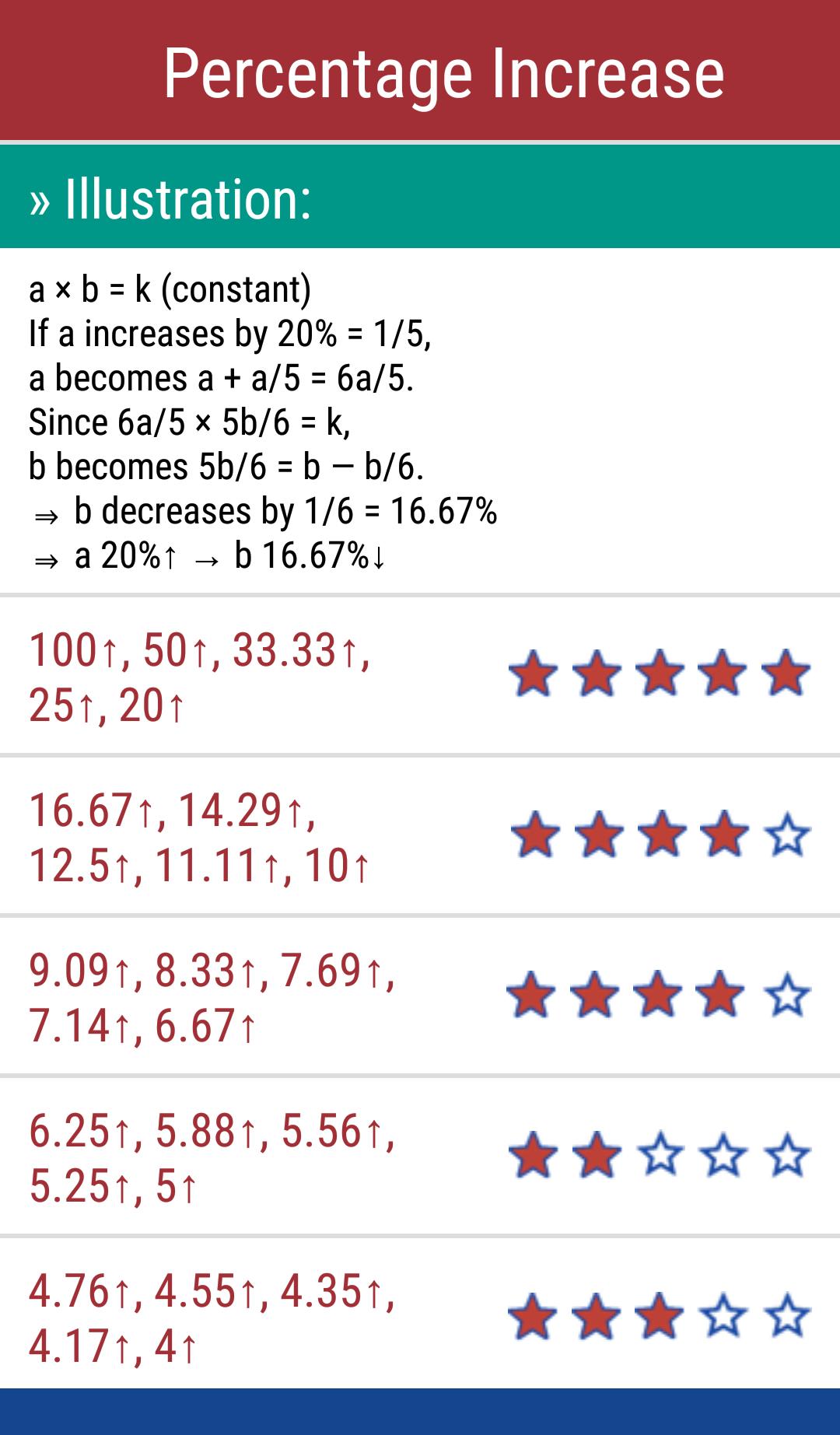MathsApp
