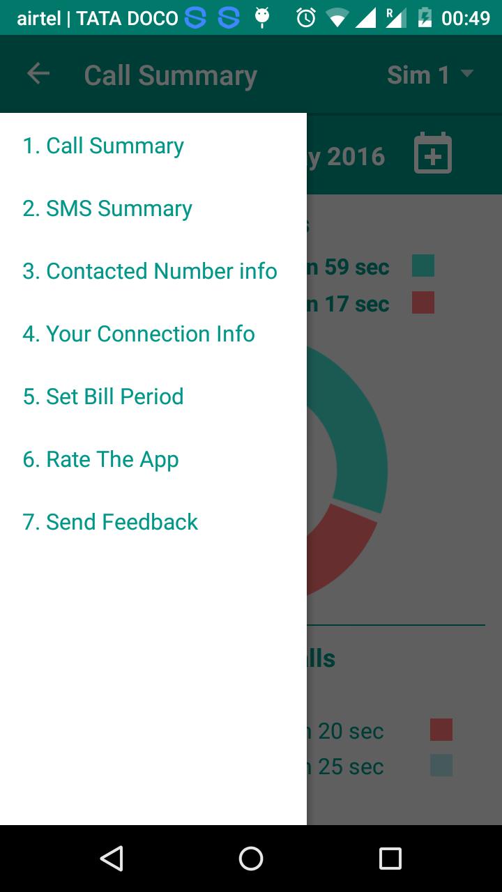 Call & SMS Summary