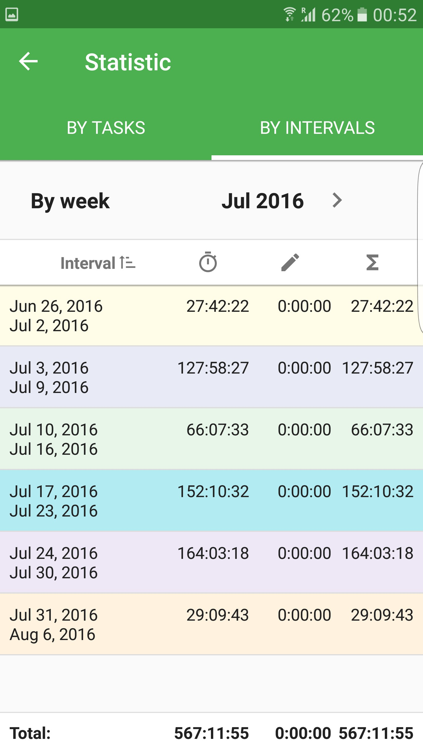 Easy Time Tracker
