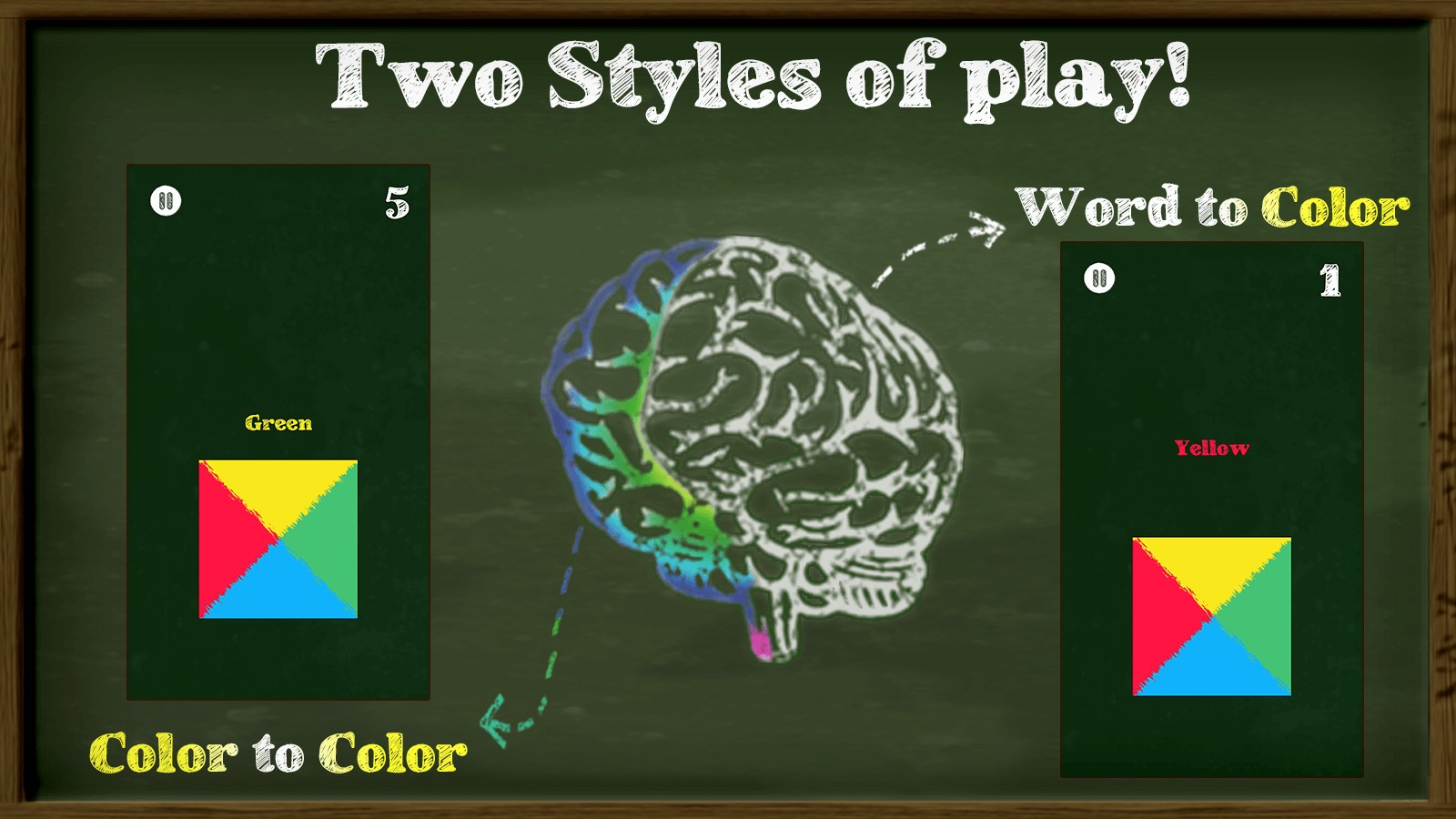 Colors on the Brain