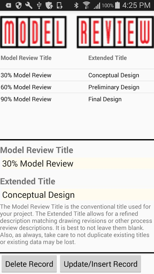 Model Review Process