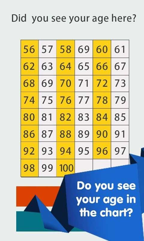 Perfect Age Calculator