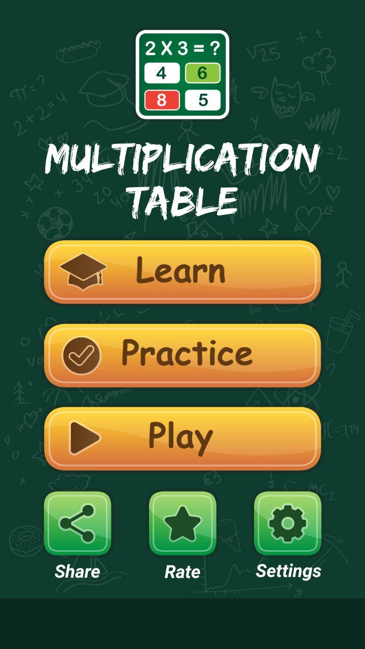 Math Multiplication Tables