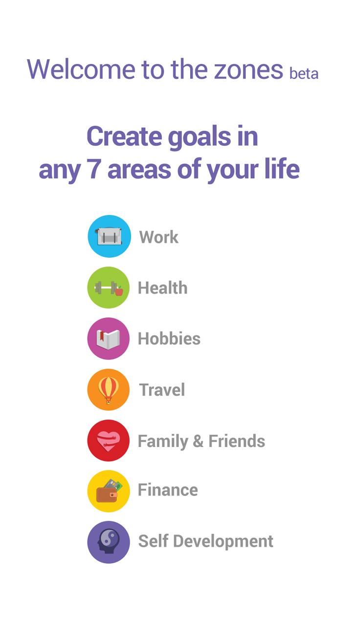 The Zones - Design your future life