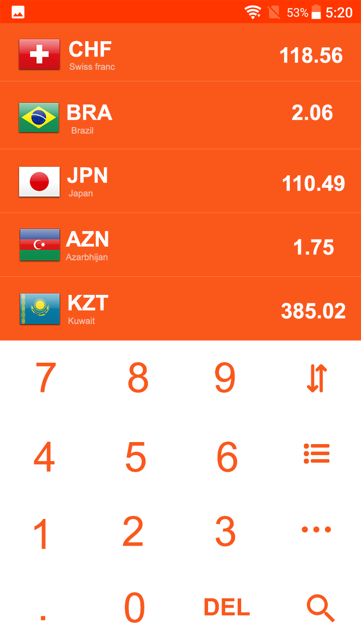 Easy Currency Converter & Money Exchange Rate App
