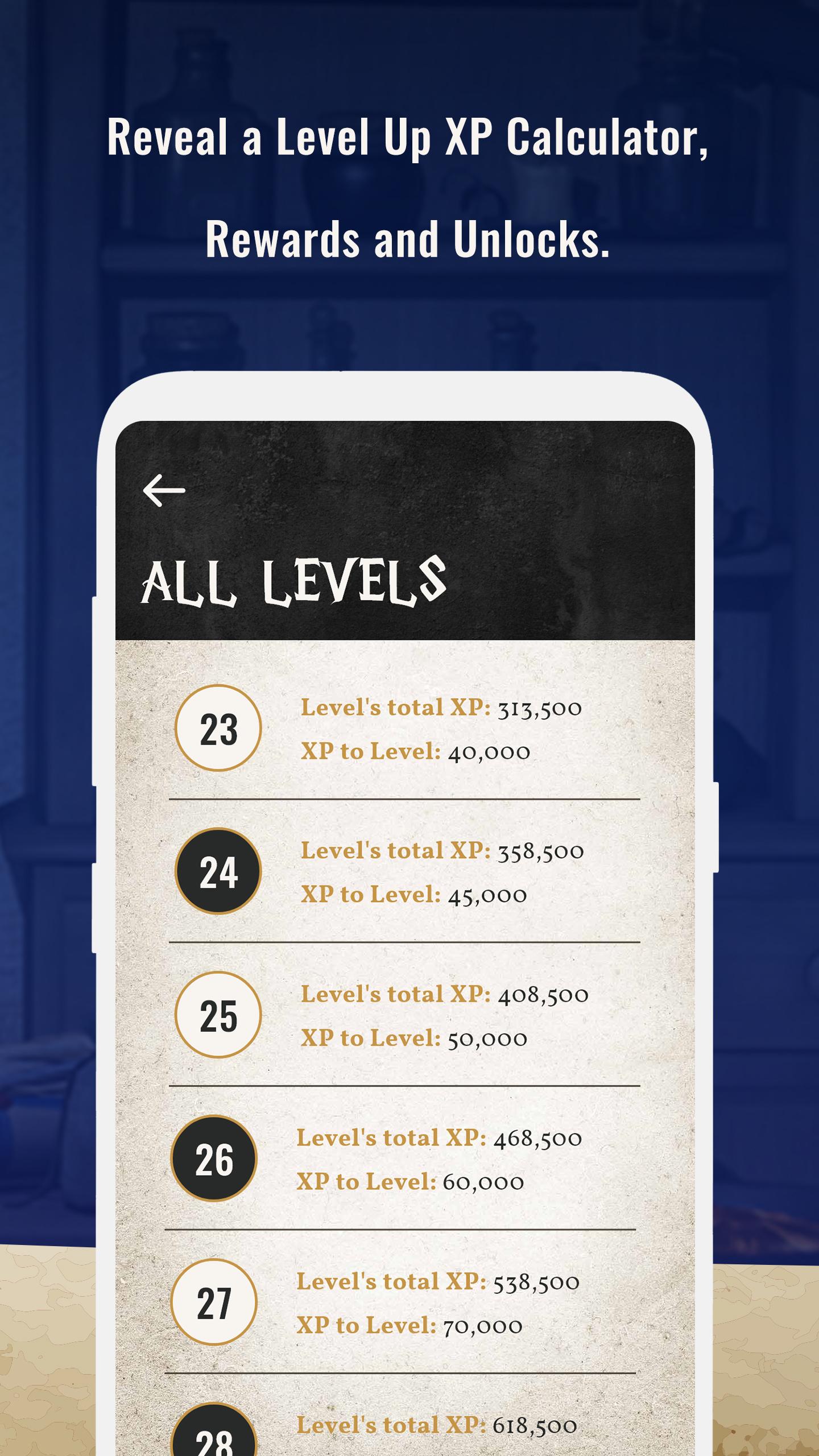 Wizards GO - The ultimate Guide & Calculator