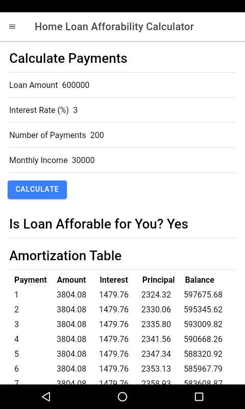Home Loan Affordability Calculator