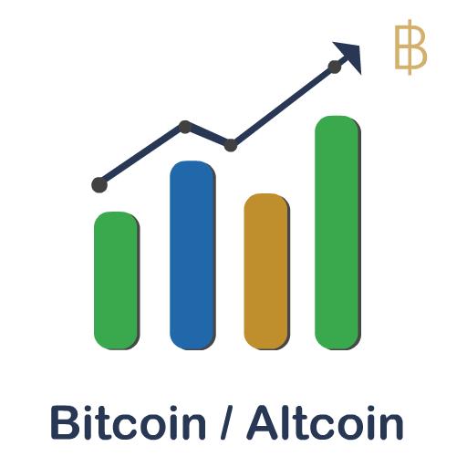 Bitcoin Portfolio