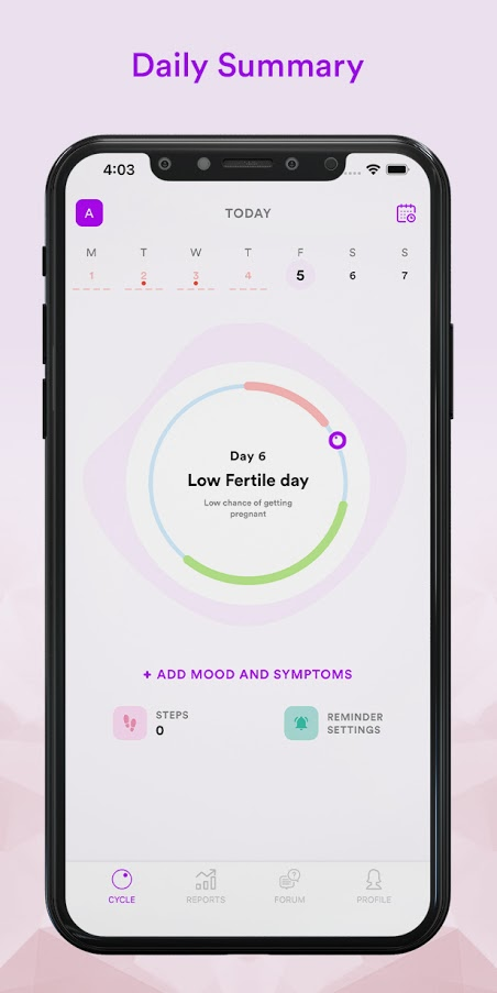 CICLE - Track Cycle, Fertility, Pregnancy